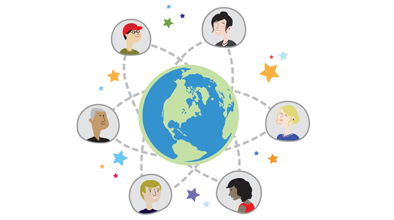 Networking Portal Inter Intra NGOs &Corporations